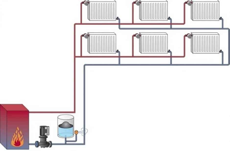 Как сделать отопление в частном доме и теплые полы